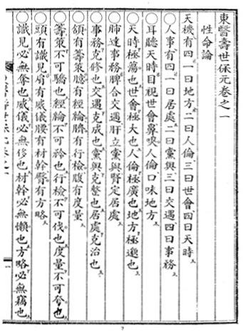 Dongeuisusaebowon (동의수세보원, 東醫壽世保元)