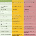 Thumbnail image for What the British Say… and what they mean